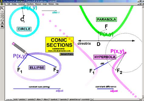 conic section application problems conic sections applications 28 images summary of conic