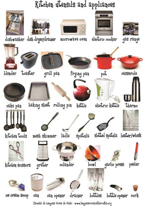 kitchen items list kitchen utensils names in urdu kitchen utensils names list
