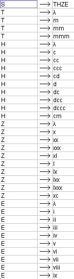 Römische Badezimmer by Formale Sprachen R 195 182 Mische Zahlen