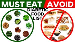 diabetics must eat and avoid foods to cure