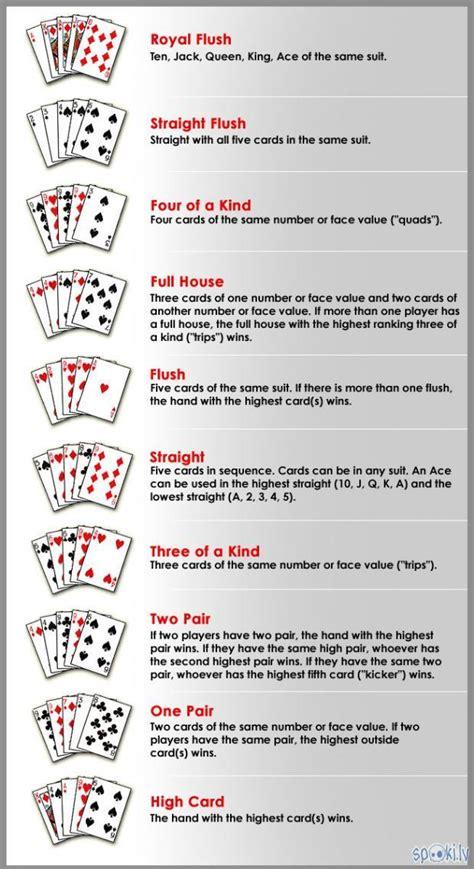 printable poker instructions for beginners pokers spoki
