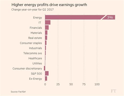 energy investments an adaptive approach to profiting from uncertainties books fundamentally speaking earnings at risk investing