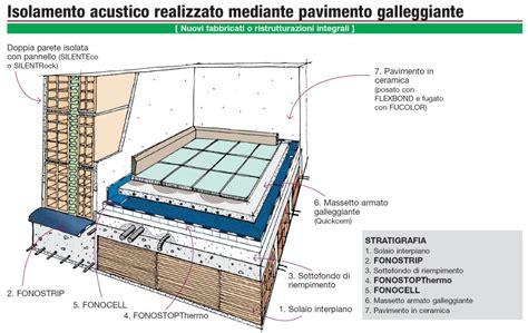 isolamento acustico soffitto calpestio dettaglio stratigrafia isolamento acustico dei pavimenti