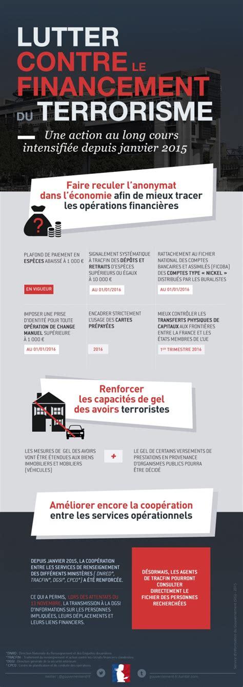 la france contre les la lutte contre le terrorisme gouvernement fr