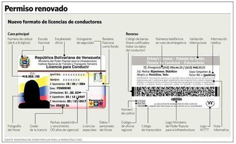 licencia de conducir en venezuela solicitud y requisitos adipiscor