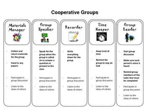 group works pattern language cards group roles group and cooperative learning groups on