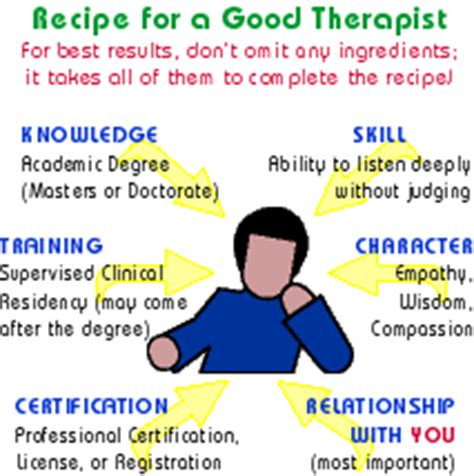 Find An Therapist How To Find A Therapist 11