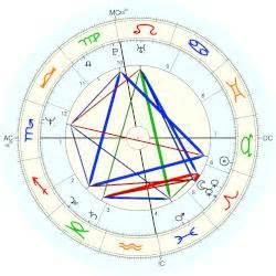 eddie van halen natal chart valerie bertinelli horoscope for birth date 23 april 1960