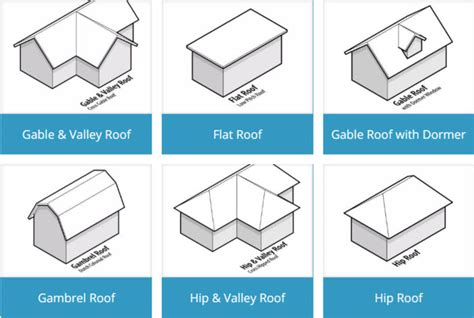 Roof Design Types 15 Types Of Home Roof Designs With Illustrations
