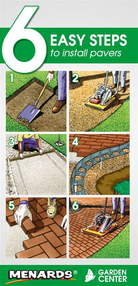 Menards Lawn And Garden by The World S Catalog Of Ideas