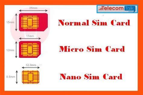 how to make micro sim from normal sim card vodafone india bharti airtel and mtnl mumbai offering