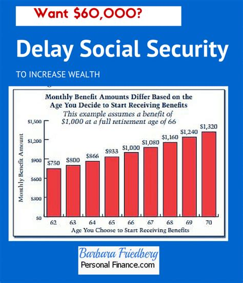 how to keep your social security disability benefits tips tools strategies for success volume 1 books how do i maximize my social security benefits magiamax ml