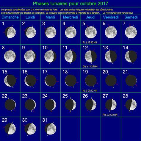Calendrier Lunaire Octobre 2017 Ph 233 Nom 232 Nes Astronomiques 224 Observer En Octobre 2017