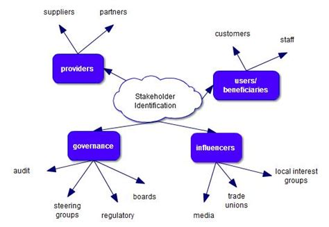 mapping definition mapping definition my