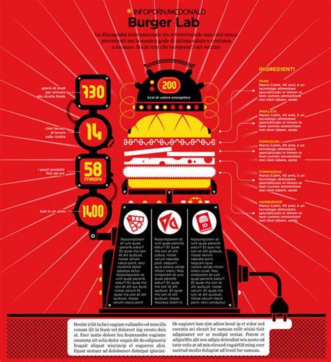 design magazine exles editorial design definition tips and exles