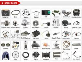 ax100 gear shif pedal macymotor