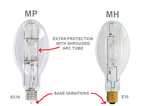 metal arc light bulb the differences between protected standard metal halide