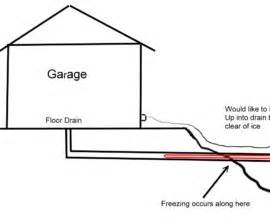 garage floor drain houses flooring picture ideas blogule