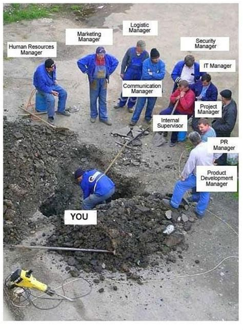 baustellen le teamwork jokes