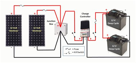 wiring diagram for solar panel to battery powerking co