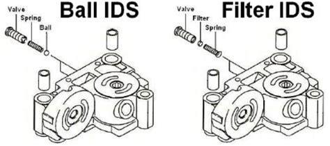 figure repair kit tech tips using tuff torq repair kits on your hydrostatic