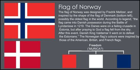 flags of the world meanings 27 best flags meaning images on pinterest flags of the