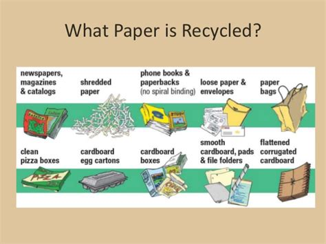 Process Of Recycled Paper - recycling paper iip