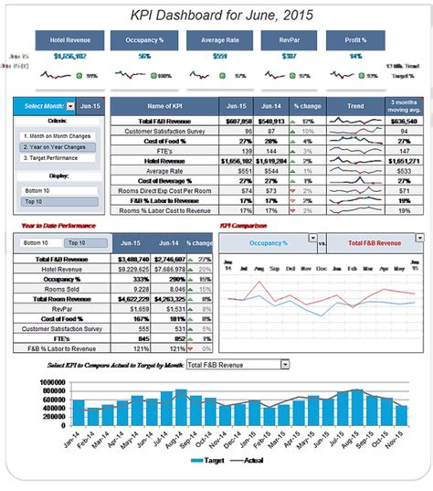 complete call volume forecasting excel template free template 2018