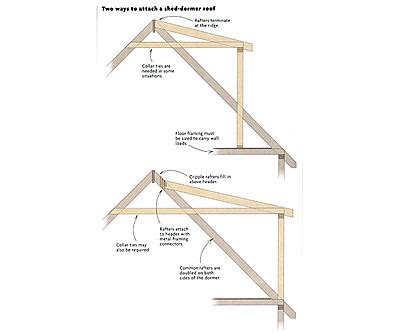 Shed Dormer Framing by Roof Truss With Shed Dormer Quotes