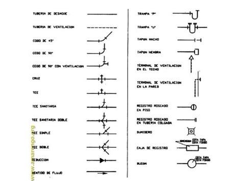 pipe template layout by thomas w frankland manual de tuberia comercial frankland pdf to jpg