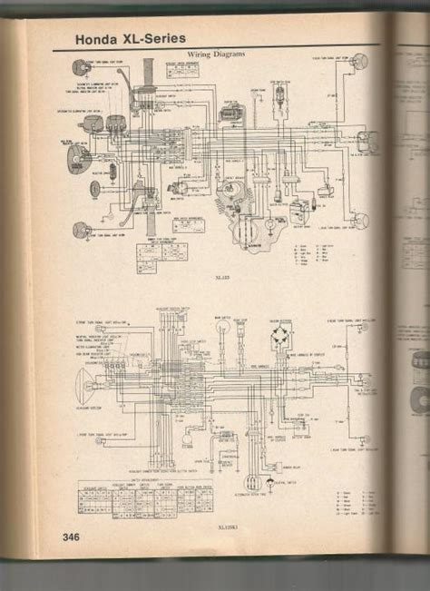 honda varadero wiring diagram k grayengineeringeducation