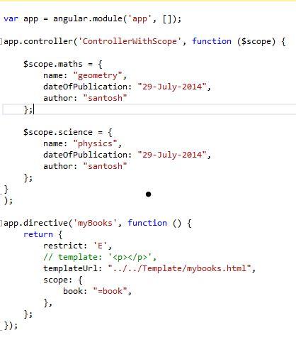 sitecore net veni vidi vici angularjs directive