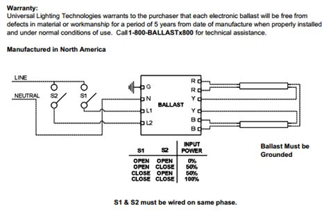 dimmable ballast wiring diagram 31 wiring diagram images