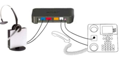 Support Tele 2410 by Support Jabra Link 14201 20