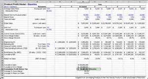 Roi Analysis Template Excel by Manufacturing Equipment Roi Calculator Excel Financial