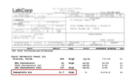 real results for with type 2 diabetes books keeping it real a1c test results for 12 20 2012