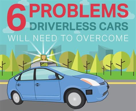 Infographic: 6 problems self driving cars will have to