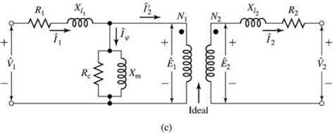 practical inductor circuit practical transformer 183 ee361 electromechanical energy conversion i