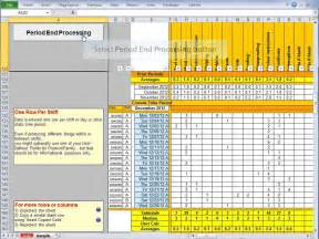 Employee Performance Scorecard Template Excel by Scorecard Excel Template