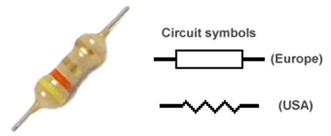 types of resistors physics the resistor