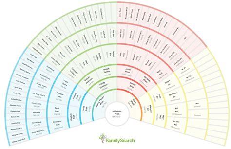 printable family tree fan chart printable family tree fan chart printable 360 degree