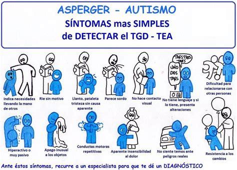 imagenes niños con autismo diferencias entre autismo y s 237 ndrome de asperger