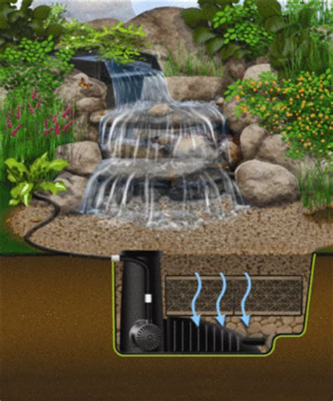 aquablox water matrix for pondless waterfalls by aquascape
