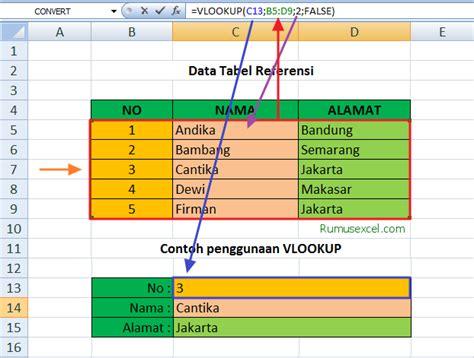 tutorial rumus vlookup excel 2007 cara menggunakan rumus if di excel 2013 detail for h in