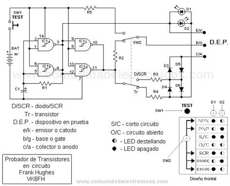 transistor mosfet explicacion transistor mosfet explicacion 28 images mosfet explicaci 243 n partes y funcionamiento facil
