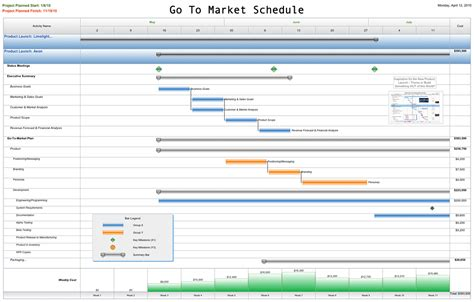 free project management templates for marketing
