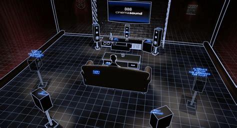 surround sound   speaker placement cinema