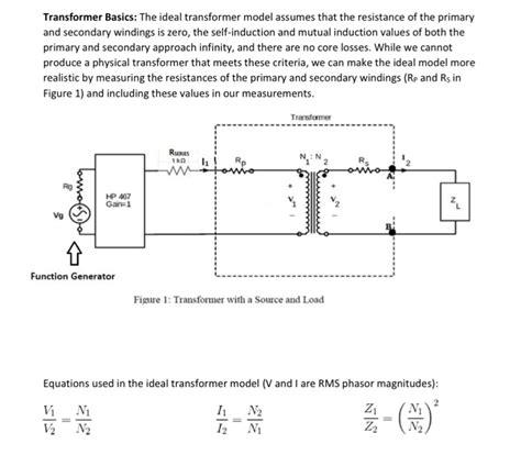 transformer tutorial questions solved transformer basics the ideal transformer model as