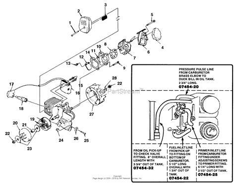 homelite super xl manual chain oiler auto electrical