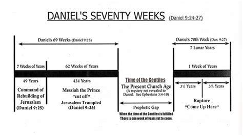 Seventy Weeks daniel s seventy weeks chart rapture bible